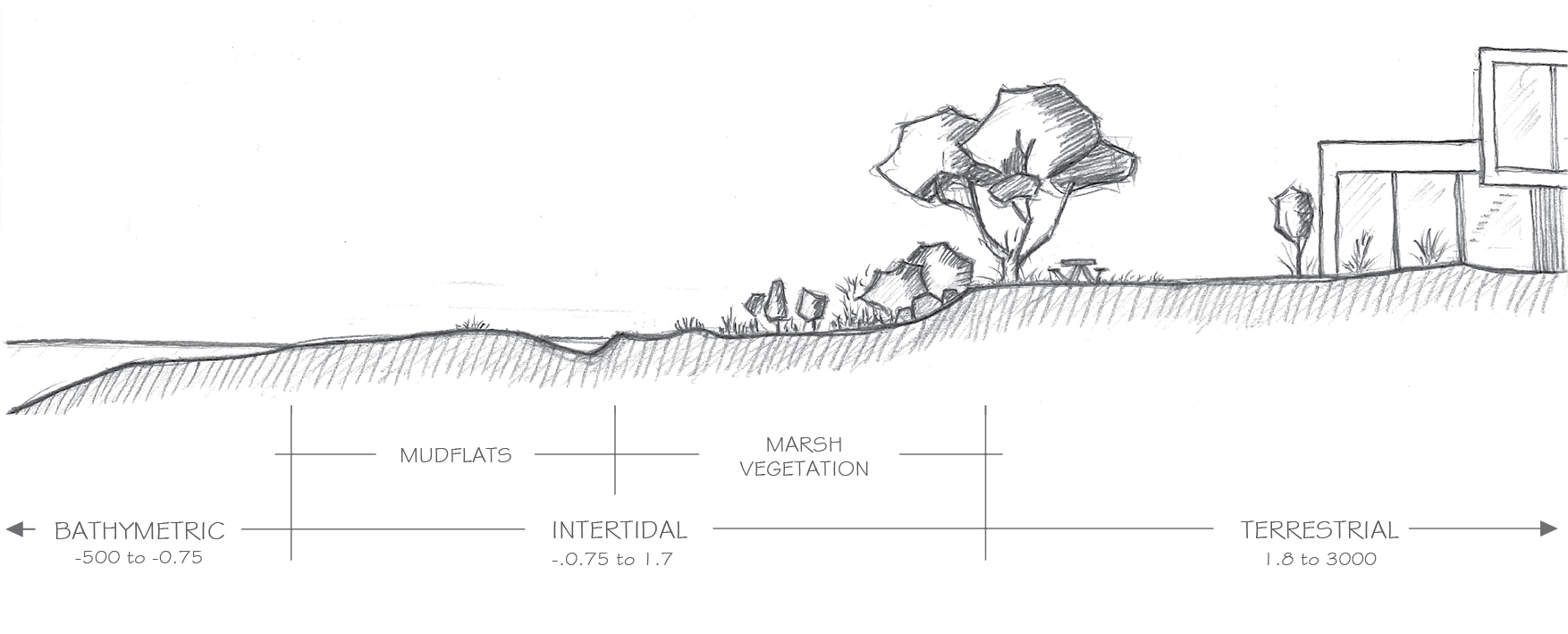 elevation_cross_section